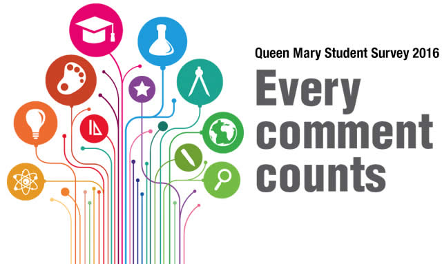 Returning undergraduate student? Take the Queen Mary Student Survey here
